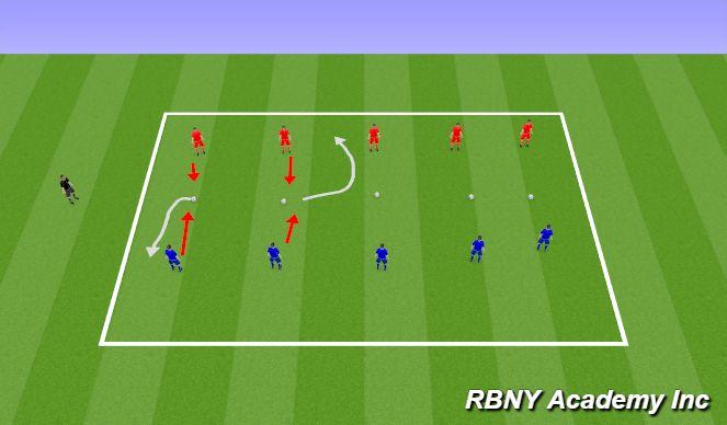 Football/Soccer Session Plan Drill (Colour): Main Activity - 1v1 Dual
