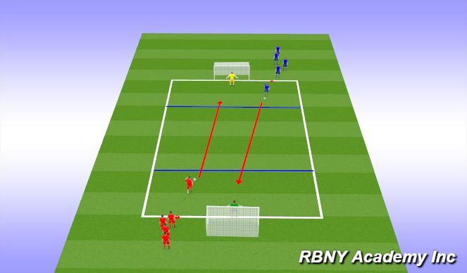Football/Soccer Session Plan Drill (Colour): Acitivity