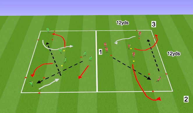 Football/Soccer Session Plan Drill (Colour): Receiving