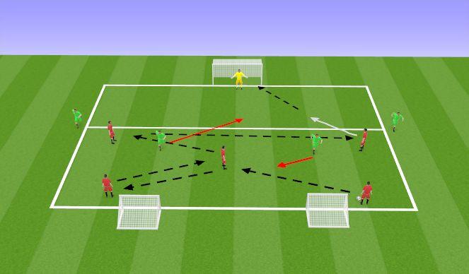 Football/Soccer Session Plan Drill (Colour): 5v2-1v1