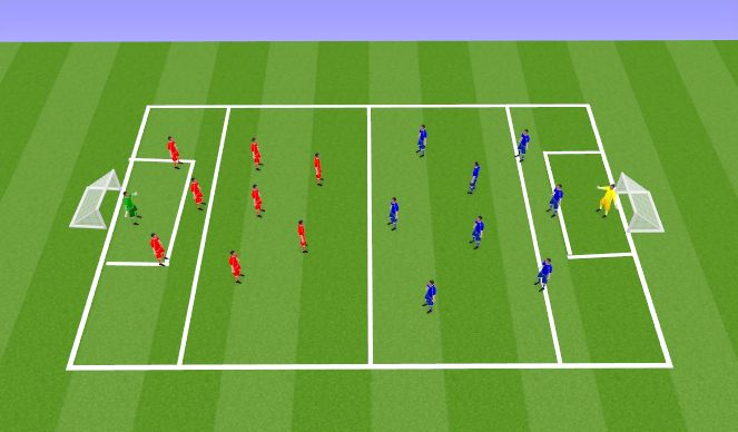 Football/Soccer Session Plan Drill (Colour): Final Game 8v8