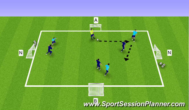 Football/Soccer Session Plan Drill (Colour): Attacking the Flanks