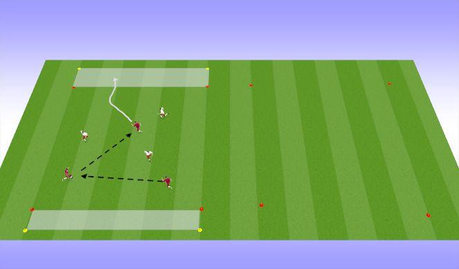 Football/Soccer Session Plan Drill (Colour): 3v3 endzone