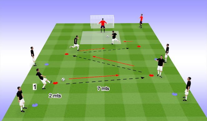 Football/Soccer Session Plan Drill (Colour): Pass, Receive and Finish