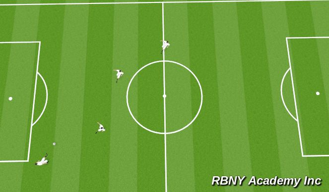 Football/Soccer Session Plan Drill (Colour): Animation Tec.