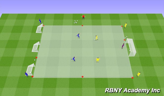 Football/Soccer Session Plan Drill (Colour): Main - 2v2 Transition