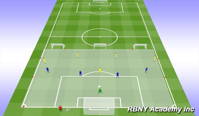 Football/Soccer Session Plan Drill (Colour): Condition - 5v5