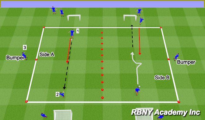 Football/Soccer Session Plan Drill (Colour): 1st Defender / Delay