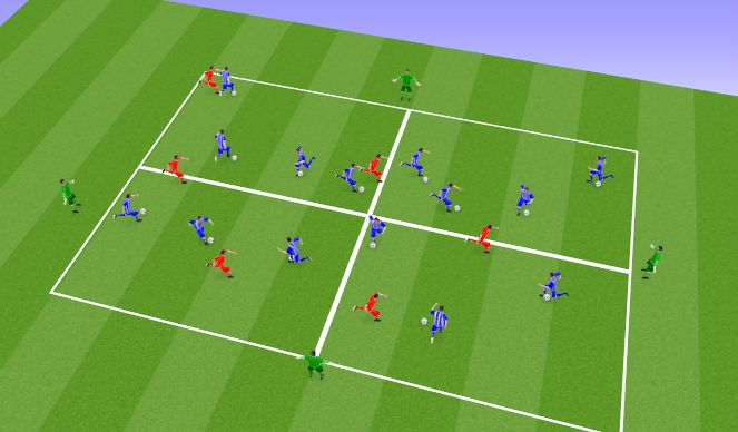 Football/Soccer Session Plan Drill (Colour): Part - Dribble warm up