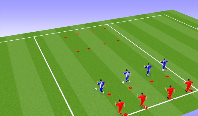 Football/Soccer Session Plan Drill (Colour): Part - Dribble at Pace to goal