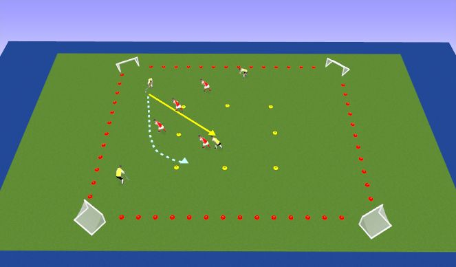 Hockey Session Plan Drill (Colour): Protect The Square