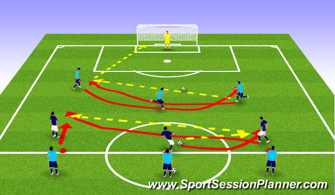 Football/Soccer Session Plan Drill (Colour): Figure Eights