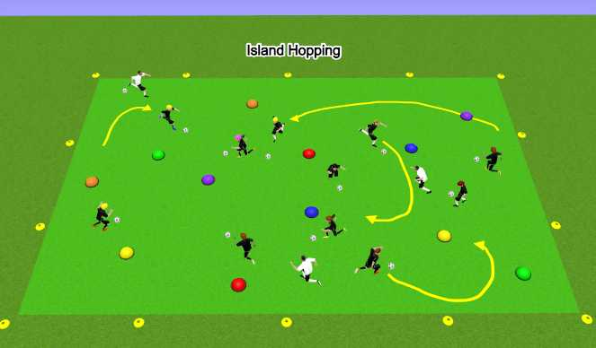 Football/Soccer Session Plan Drill (Colour): Island hopping