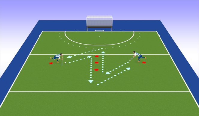 Hockey Session Plan Drill (Colour): Change Direction