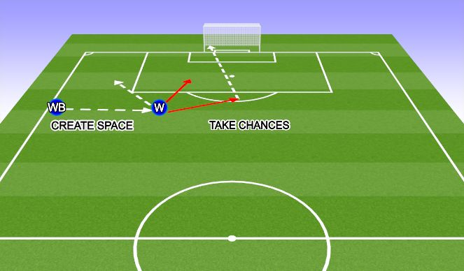 Football/Soccer Session Plan Drill (Colour): Screen 10