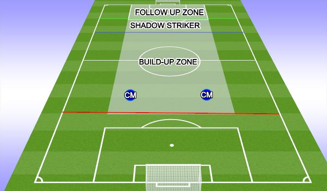 Football/Soccer Session Plan Drill (Colour): Screen 8