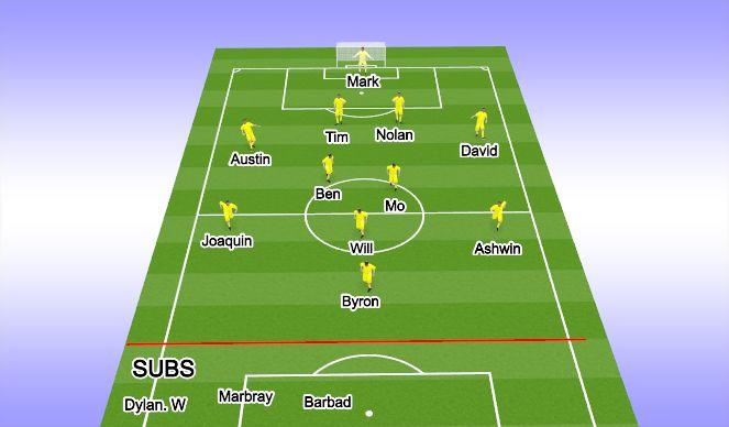 Football/Soccer Session Plan Drill (Colour): 1st half start