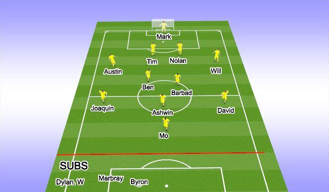 Football/Soccer Session Plan Drill (Colour): 2nd Half Start