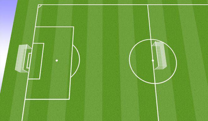 Football/Soccer Session Plan Drill (Colour): 4v4 Wave game