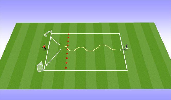 Football/Soccer Session Plan Drill (Colour): 1v1 + 射門