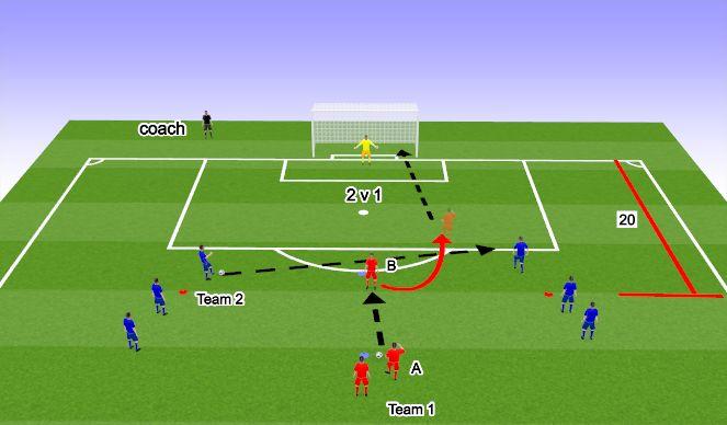 Football/Soccer Session Plan Drill (Colour): 2v1 Shooting Drill