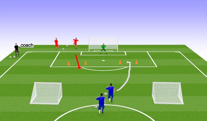 Football/Soccer Session Plan Drill (Colour): Awareness Shooting