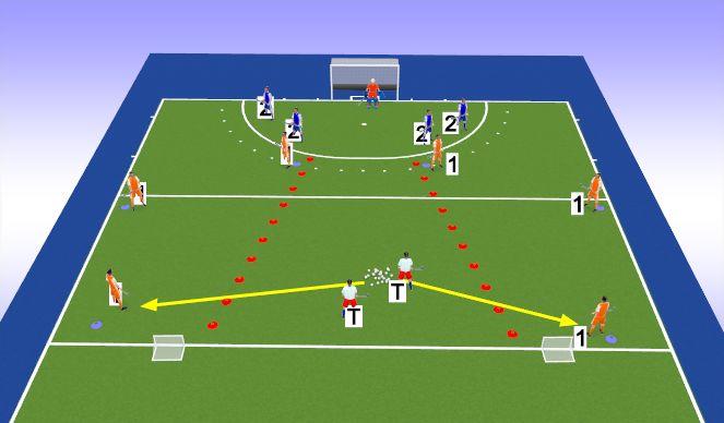 Hockey Session Plan Drill (Colour): Eigen invulling oef