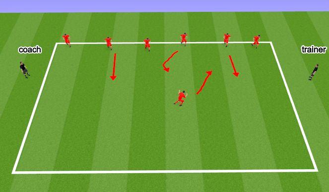 Football/Soccer Session Plan Drill (Colour): Warm-Up - Bulldog