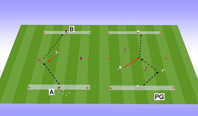 Football/Soccer Session Plan Drill (Colour): 2v1 support