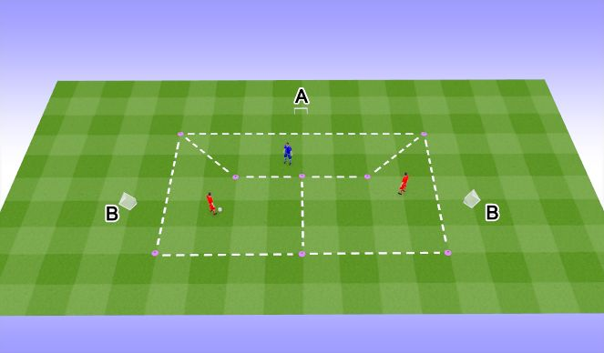 Football/Soccer Session Plan Drill (Colour): A