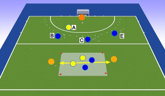 Hockey Session Plan Drill (Colour): Tech-Tac game