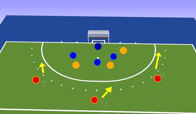 Hockey Session Plan Drill (Colour): 3v3 Cont