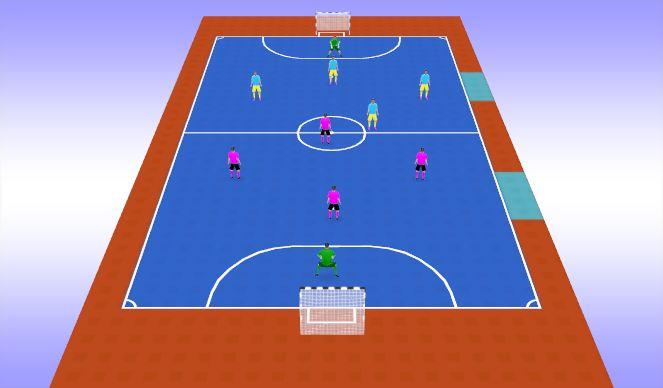 Futsal Session Plan Drill (Colour): TG 5v5 Futsal 1:3:1 WE Phase
