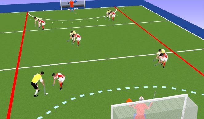Hockey Session Plan Drill (Colour): Two Nil Up or Two Nil Down?