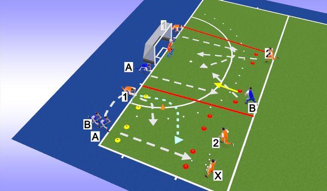 Hockey Session Plan Drill (Colour): 2v1 Games