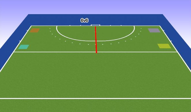 Hockey Session Plan Drill (Colour): Game wo GK