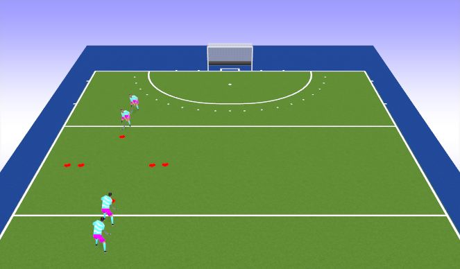 Hockey Session Plan Drill (Colour): Heads up Hockey