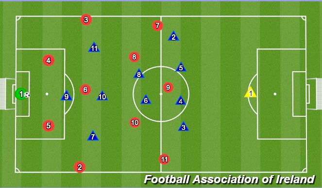 Football/Soccer Session Plan Drill (Colour): Switch