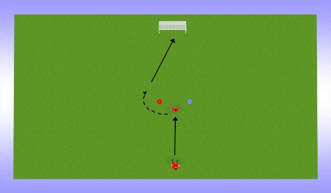 Football/Soccer Session Plan Drill (Colour): löögid väravale pöördega