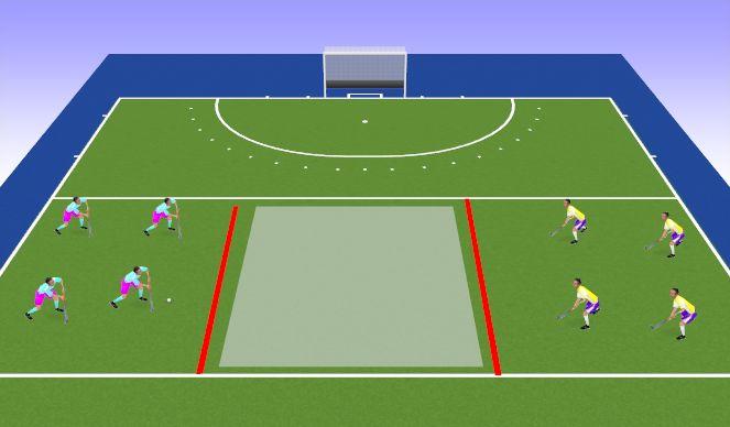 Hockey Session Plan Drill (Colour): No Mans Land