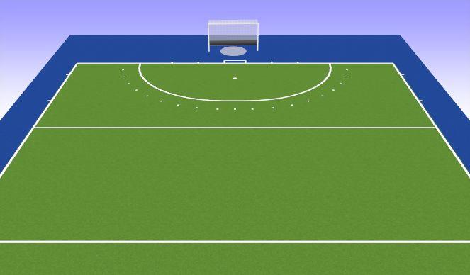 Hockey Session Plan Drill (Colour): 2v2v2