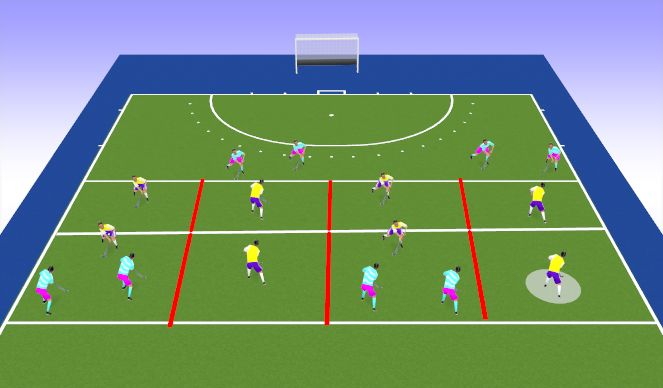 Hockey Session Plan Drill (Colour): Lets Dance