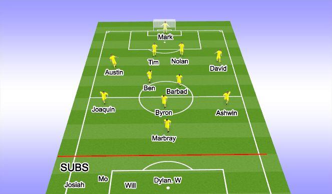 Football/Soccer Session Plan Drill (Colour): 1st Half - Start