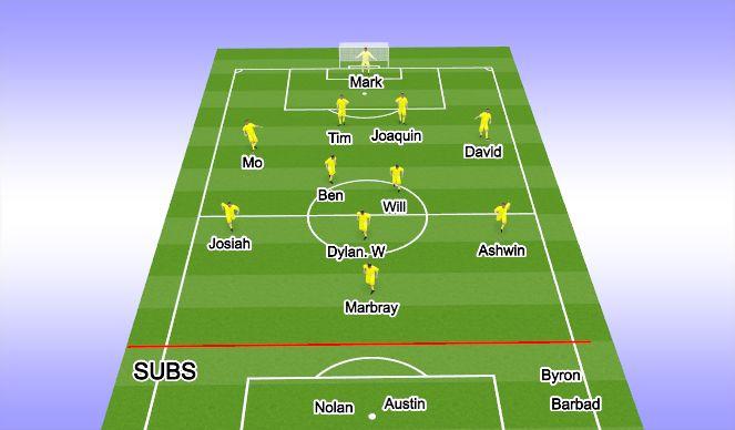 Football/Soccer Session Plan Drill (Colour): 1st Half - 15min