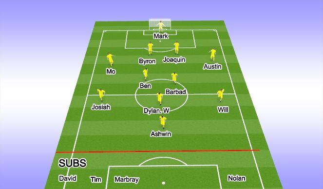 Football/Soccer Session Plan Drill (Colour): 1st half - 22min