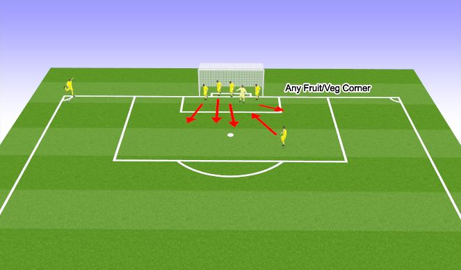 Football/Soccer Session Plan Drill (Colour): FruitVeg Corner