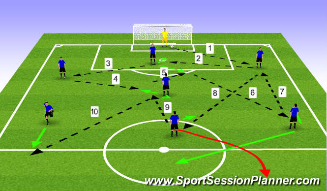 Football/Soccer Session Plan Drill (Colour): Shadow Patterns 1