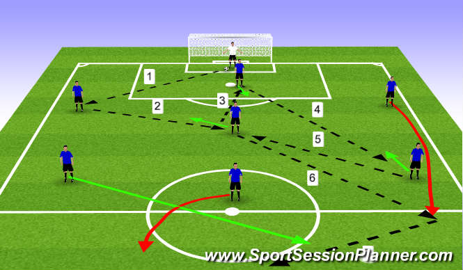 Football/Soccer Session Plan Drill (Colour): Shadow Patterns 2