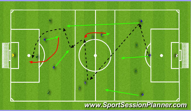 Football/Soccer Session Plan Drill (Colour): 8v8 in Zones