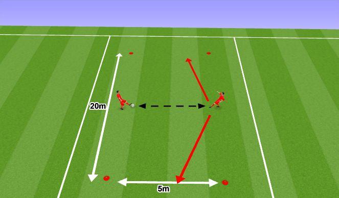 Football/Soccer Session Plan Drill (Colour): Reageerimine pallikaotusele